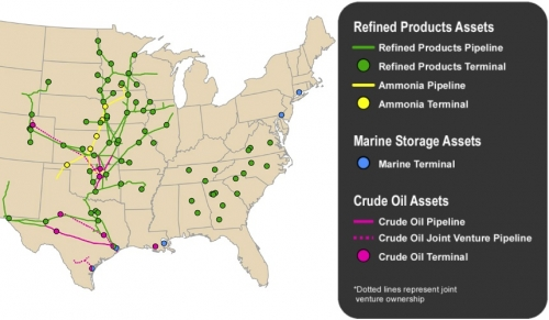 Magellan Midstream Partners Overview