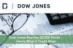 Dow Jones Reaches 22,000 Points – Here's What it Could Mean