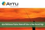 Aytu BioScience Pushes Natesto® Sales to New Record High
