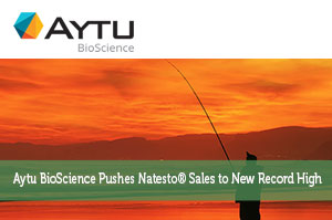 Aytu BioScience Pushes Natesto® Sales to New Record High