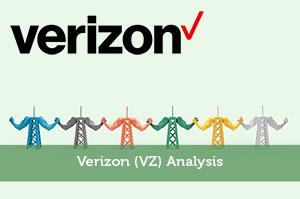 Verizon (VZ) Analysis