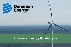 Dominion Energy (D) Analysis