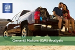 General Motors (GM) Analysis