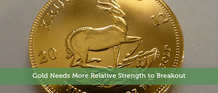 Gold Needs More Relative Strength to Breakout