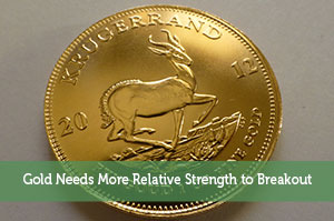 Adam-by-Gold Needs More Relative Strength to Breakout