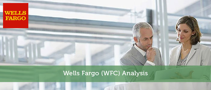 Wells Fargo (WFC) Analysis
