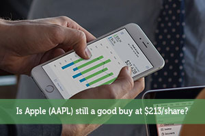 Is Apple (AAPL) still a good buy at $213/share?