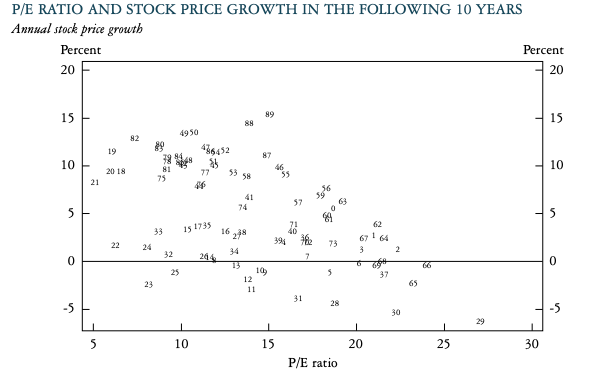 pe ration stock price