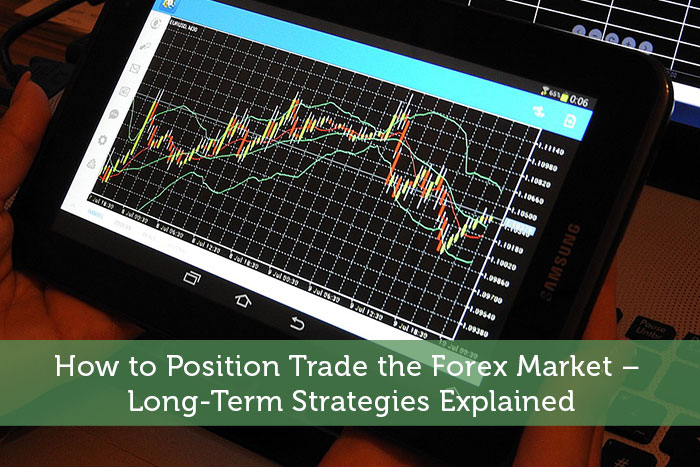 Long term position trading forex