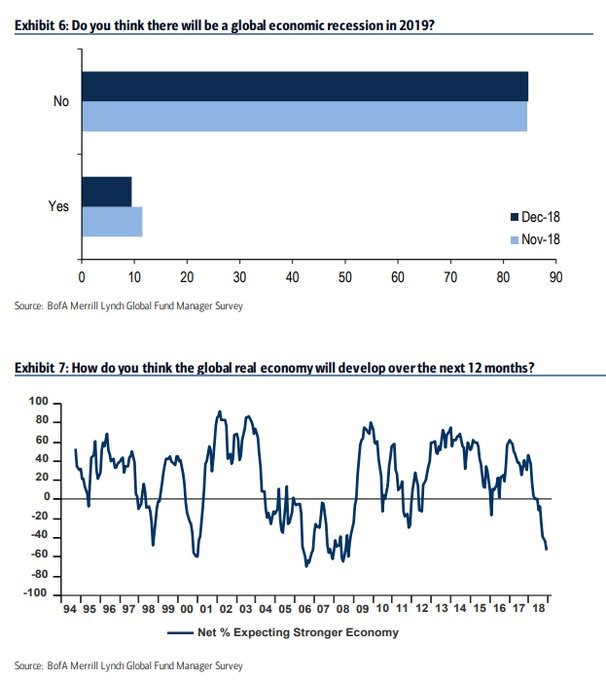 slowdown no recession