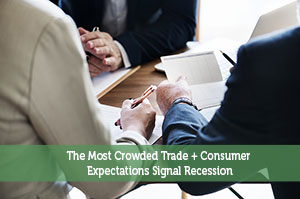 Adam-by-The Most Crowded Trade + Consumer Expectations Signal Recession