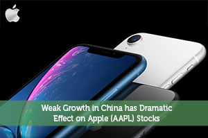 Jeremy Biberdorf-by-Weak Growth in China has Dramatic Effect on Apple (AAPL) Stocks