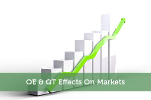 Adam-by-QE & QT Effects On Markets