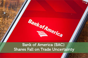 Kevin-by-Bank of America (BAC) Shares Fall on Trade Uncertainty