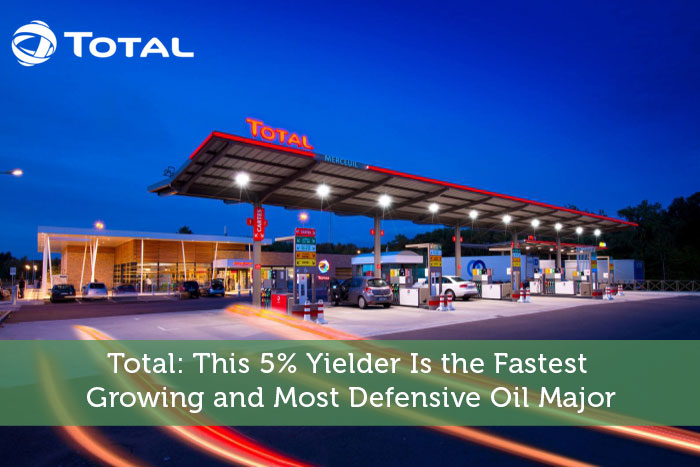 Total: This 5% Yielder Is the Fastest Growing and Most Defensive Oil Major