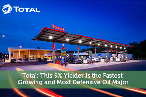 Sure Dividend-by-Total: This 5% Yielder Is the Fastest Growing and Most Defensive Oil Major