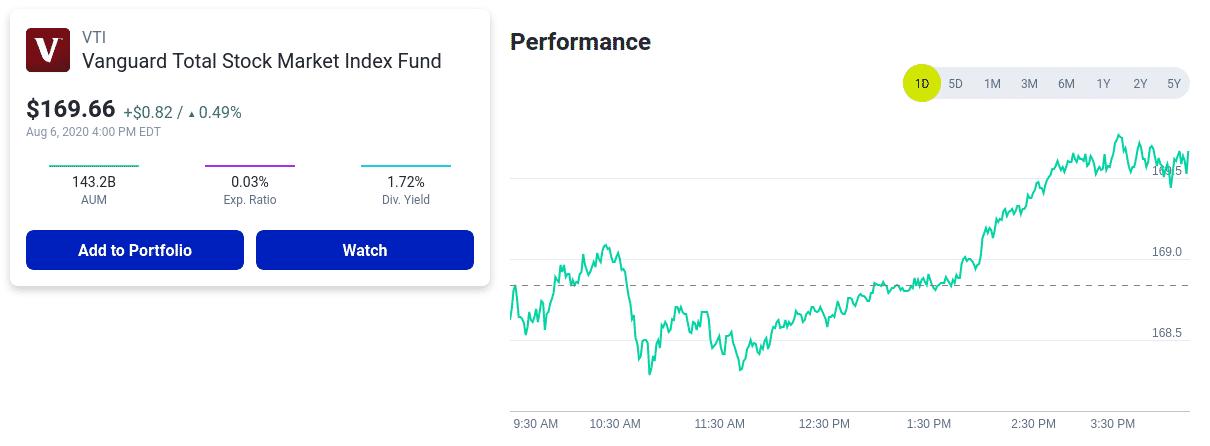 M1 Finance Asset 1