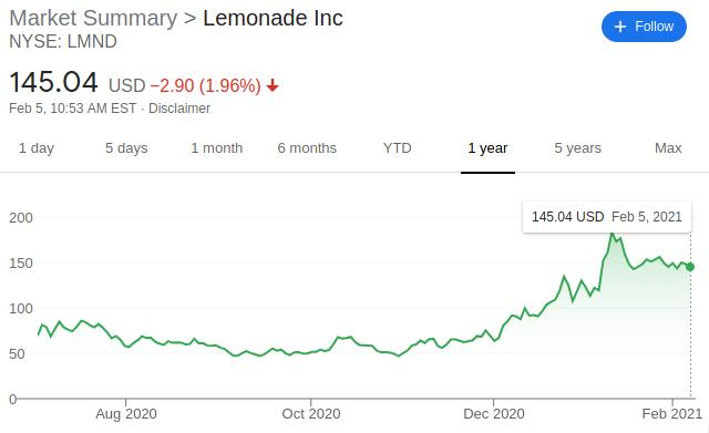 Estoque de limonada